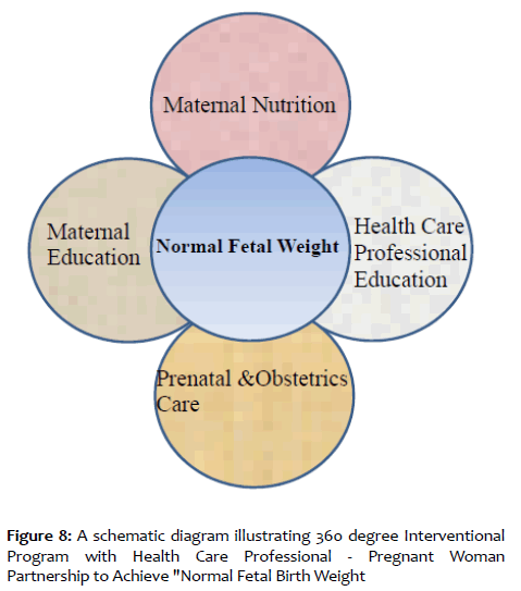 clinical-reproductive-sciences-Pregnant-Woman